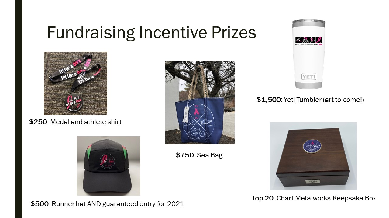 Pic of Prizes